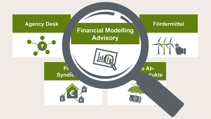Grafik Financial Modelling Advisory KfW IPEX-Bank