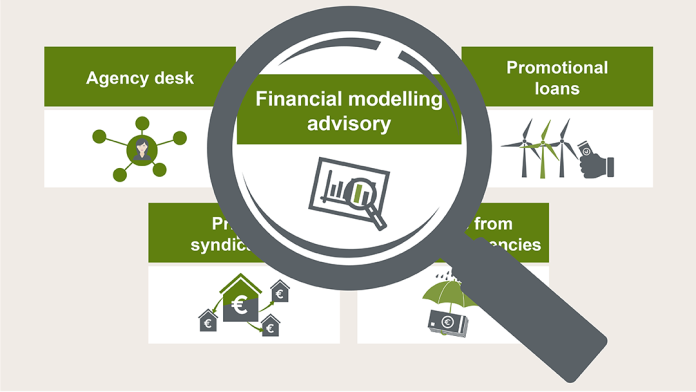 Graph financial modelling advisory KfW IPEX-Bank